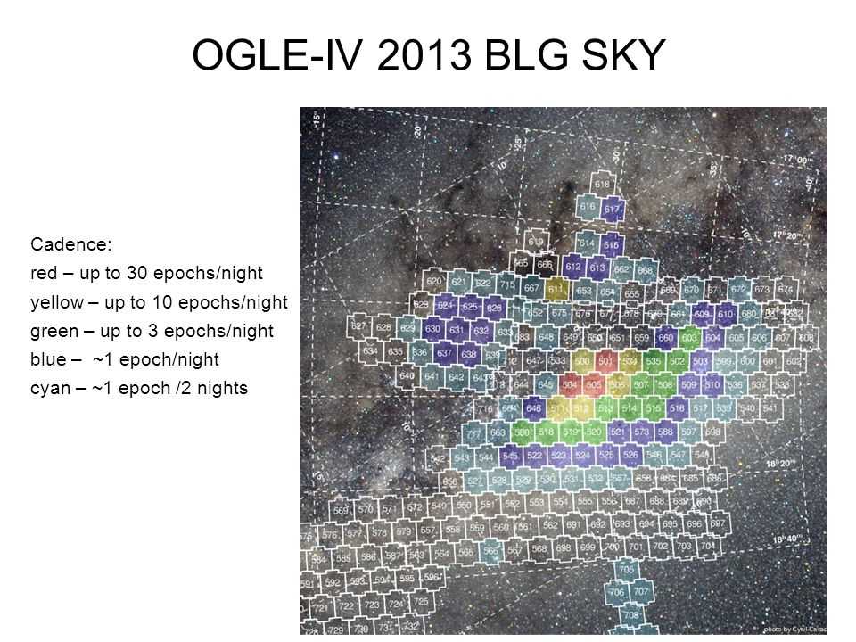 OGLE-IV 2013 BLG SKY Cadence: red – up to 30 epochs/night yellow – up to 10 epochs/night green – up to 3 epochs/night blue – ~1 epoch/night cyan – ~1 epoch /2 nights