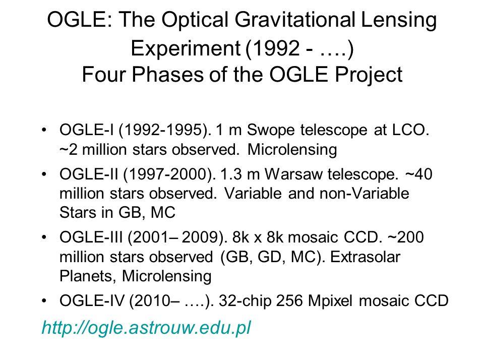 OGLE: The Optical Gravitational Lensing Experiment (1992 - ….) Four Phases of the OGLE Project OGLE-I (1992-1995).