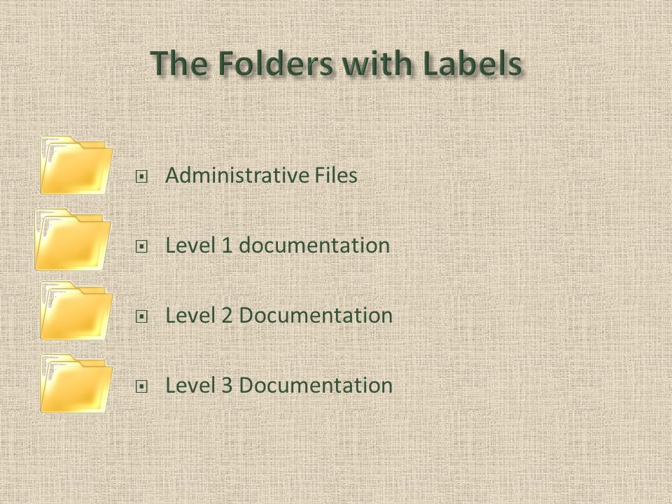 Gathering the required files into these 4 folders will help organize the documents and provide easy access for the reviewers.