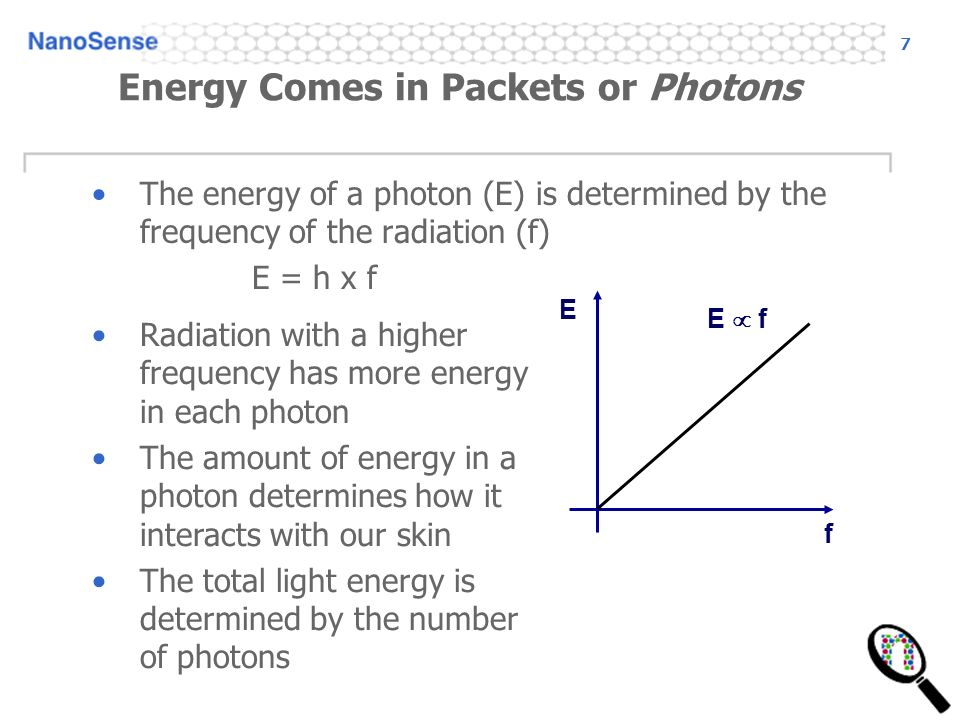 7 Energy Comes in Packets or Photons The energy of a photon (E) is determined by the frequency of the radiation (f) E = h x f E f E f Radiation with a higher frequency has more energy in each photon The amount of energy in a photon determines how it interacts with our skin The total light energy is determined by the number of photons