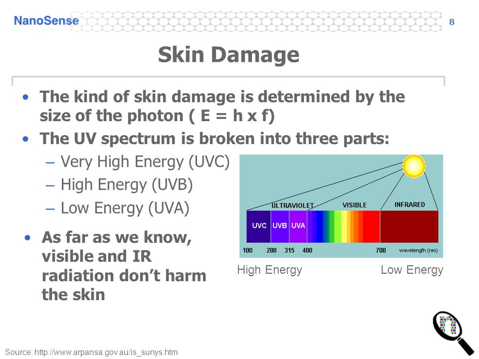 8 Skin Damage The kind of skin damage is determined by the size of the photon ( E = h x f) The UV spectrum is broken into three parts: – Very High Energy (UVC) – High Energy (UVB) – Low Energy (UVA) High Energy Low Energy Source: http://www.arpansa.gov.au/is_sunys.htm As far as we know, visible and IR radiation dont harm the skin