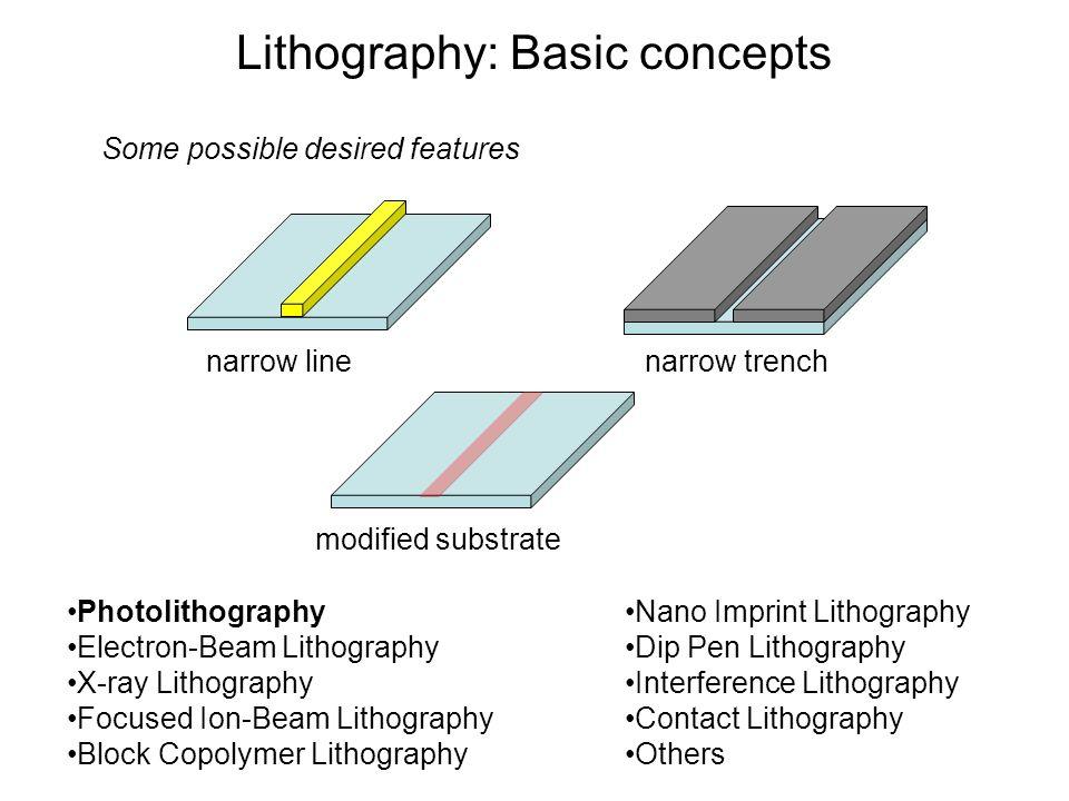 Lithography Nanoscience Rocks Nanoscience Rocks Nanoscience Rocks! (Using a stencil or mask)