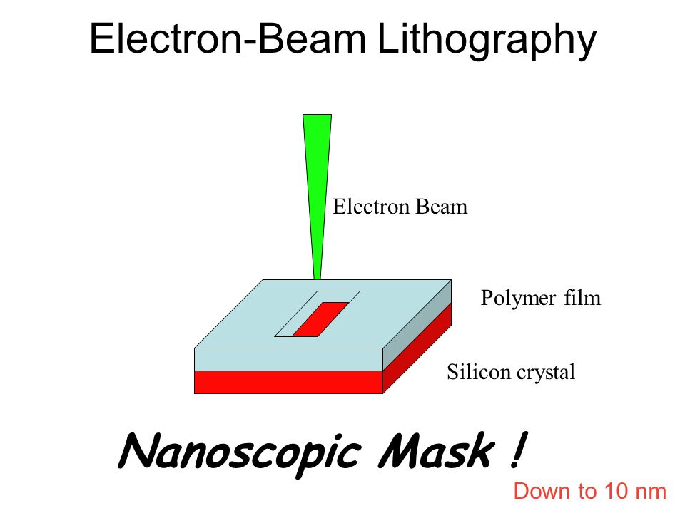 Electron-Beam Lithography