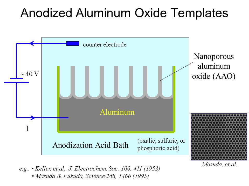 Anodized Aluminum Oxide Templates Aluminum Nanoporous aluminum oxide (AAO) ~ 40 V counter electrode Anodization Acid Bath I e.g., Keller, et al., J. E