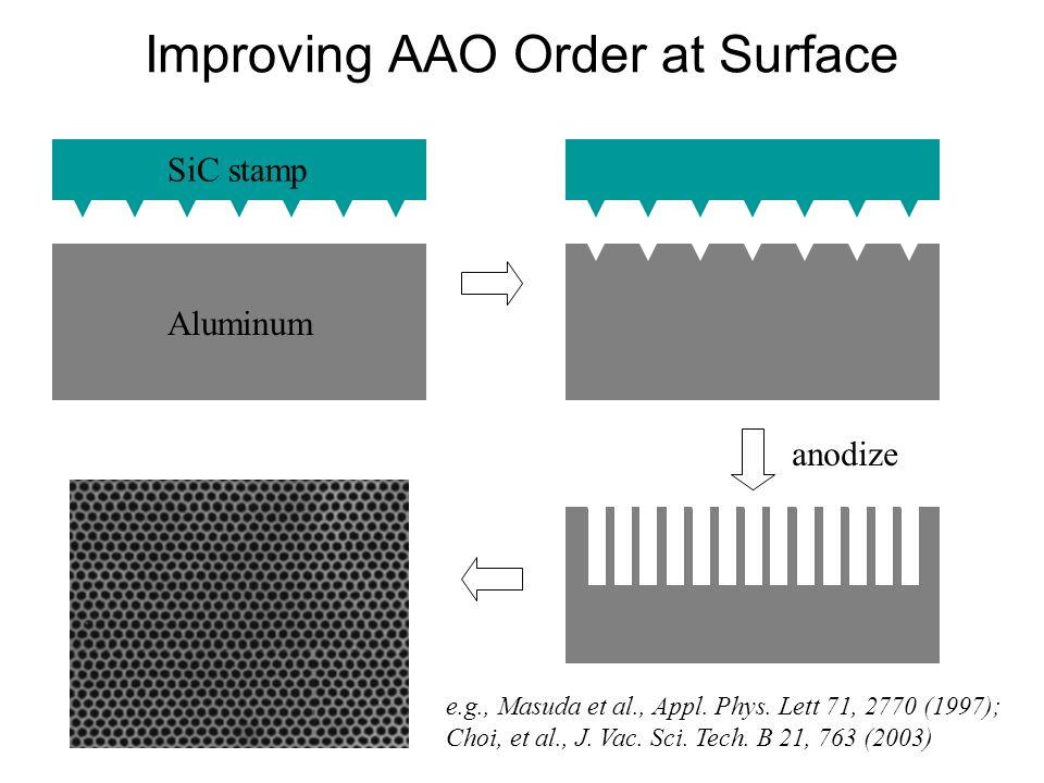 Improving AAO Order at Surface SiC stamp Aluminum anodize e.g., Masuda et al., Appl. Phys. Lett 71, 2770 (1997); Choi, et al., J. Vac. Sci. Tech. B 21