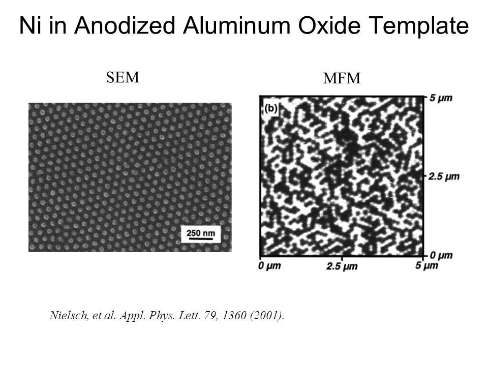 Ni in Anodized Aluminum Oxide Template SEM MFM Nielsch, et al. Appl. Phys. Lett. 79, 1360 (2001).