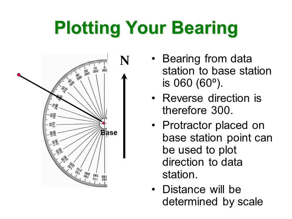 Plotting Your Bearing Bearing from data station to base station is 060 (60º).