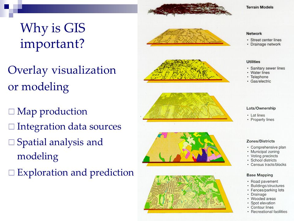 Why is GIS important? Overlay visualization or modeling Map production Integration data sources Spatial analysis and modeling Exploration and predicti