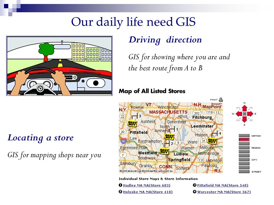 Our daily life need GIS Driving direction GIS for showing where you are and the best route from A to B Locating a store GIS for mapping shops near you