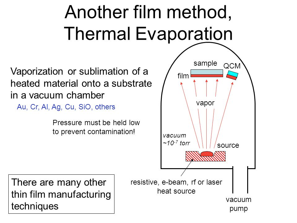 Langmuir-Blodgett Film Must control movable barrier to keep constant pressure multiple dips - multiple layers