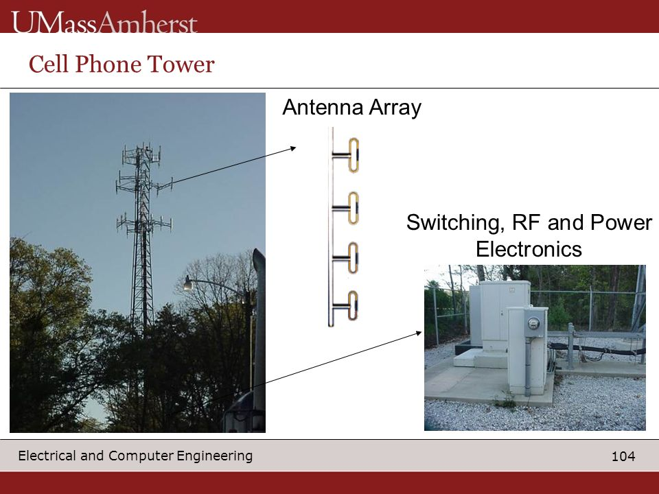 104 Electrical and Computer Engineering Cell Phone Tower Antenna Array Switching, RF and Power Electronics