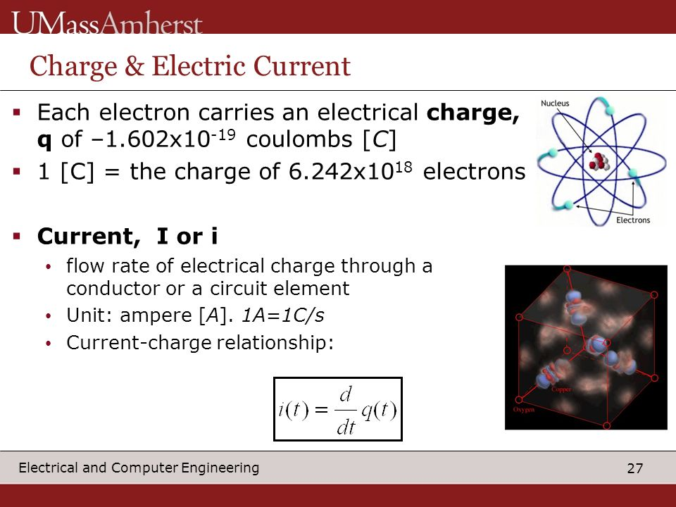 27 Electrical and Computer Engineering Charge & Electric Current Each electron carries an electrical charge, q of –1.602x10 -19 coulombs [C] 1 [C] = the charge of 6.242x10 18 electrons Current, I or i flow rate of electrical charge through a conductor or a circuit element Unit: ampere [A].