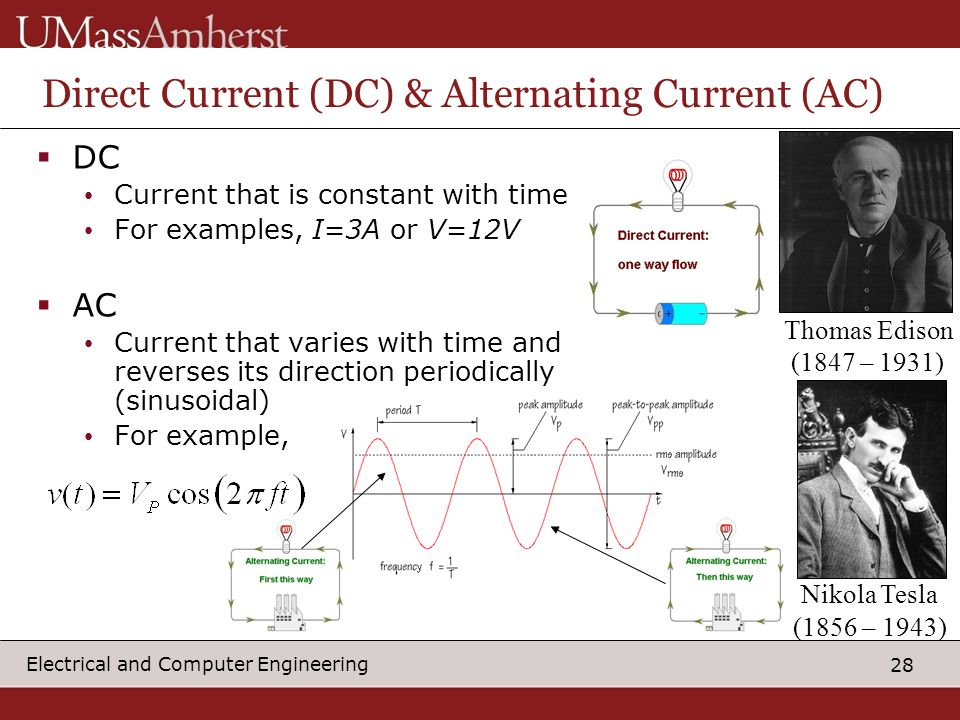 28 Electrical and Computer Engineering Direct Current (DC) & Alternating Current (AC) DC Current that is constant with time For examples, I=3A or V=12V AC Current that varies with time and reverses its direction periodically (sinusoidal) For example, Nikola Tesla (1856 – 1943) Thomas Edison (1847 – 1931)