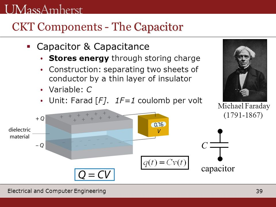 39 Electrical and Computer Engineering Capacitor CKT Components - The Capacitor Capacitor & Capacitance Stores energy through storing charge Construction: separating two sheets of conductor by a thin layer of insulator Variable: C Unit: Farad [F].