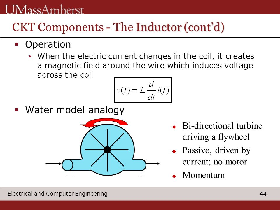 44 Electrical and Computer Engineering Inductor (contd) CKT Components - The Inductor (contd) Operation When the electric current changes in the coil, it creates a magnetic field around the wire which induces voltage across the coil Water model analogy Bi-directional turbine driving a flywheel Passive, driven by current; no motor Momentum