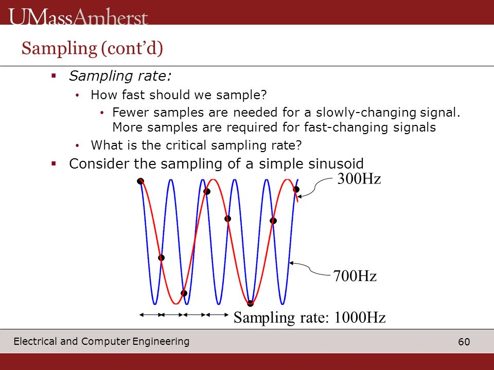 60 Electrical and Computer Engineering 700Hz Sampling (contd) Sampling rate: How fast should we sample.