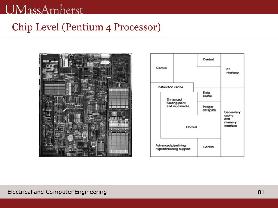 81 Electrical and Computer Engineering Chip Level (Pentium 4 Processor)