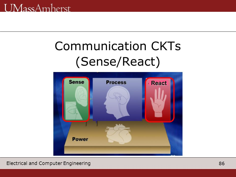 86 Electrical and Computer Engineering Communication CKTs (Sense/React) React