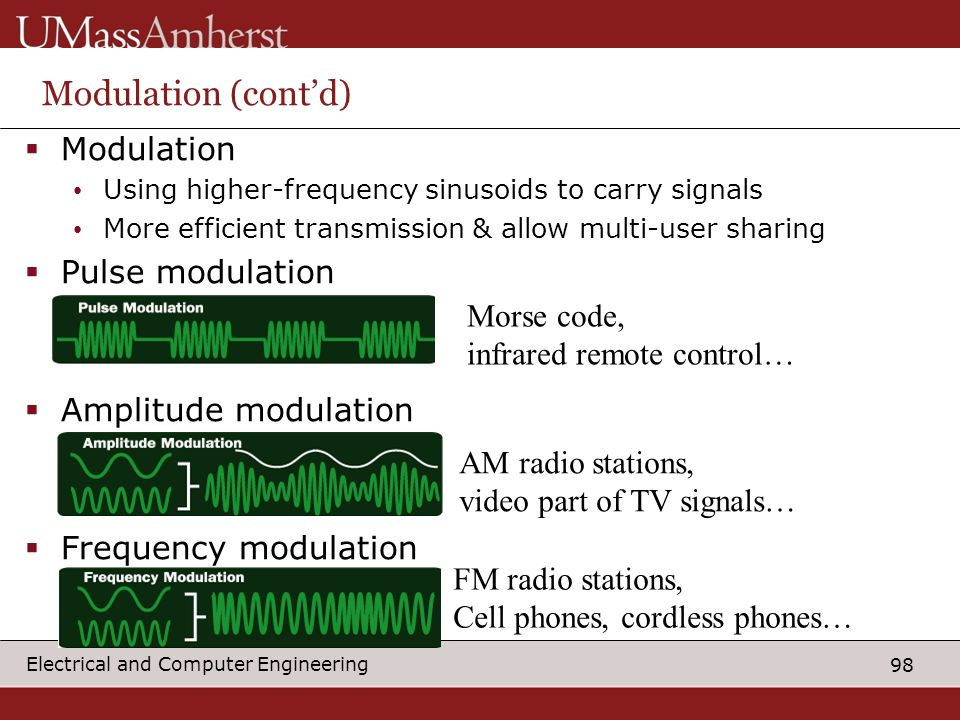 98 Electrical and Computer Engineering Modulation Using higher-frequency sinusoids to carry signals More efficient transmission & allow multi-user sharing Pulse modulation Amplitude modulation Frequency modulation Modulation (contd) Morse code, infrared remote control… AM radio stations, video part of TV signals… FM radio stations, Cell phones, cordless phones…
