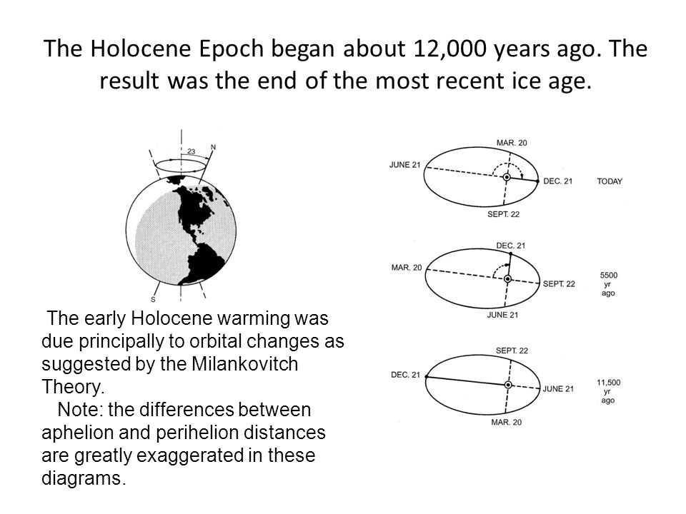 The Holocene Epoch began about 12,000 years ago.The result was the end of the most recent ice age.