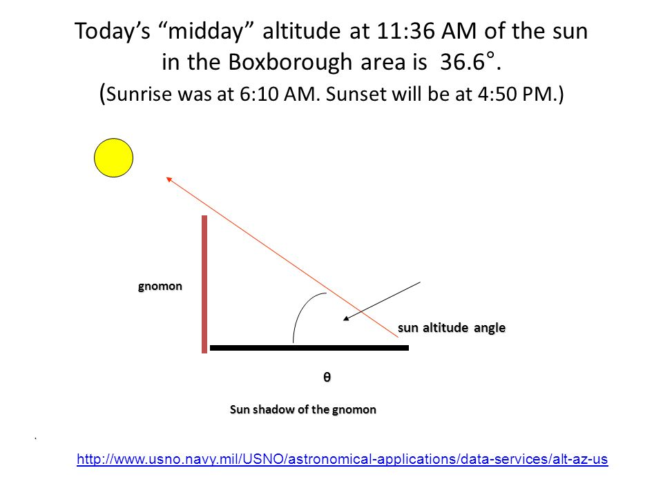 Todays midday altitude at 11:36 AM of the sun in the Boxborough area is 36.6°.