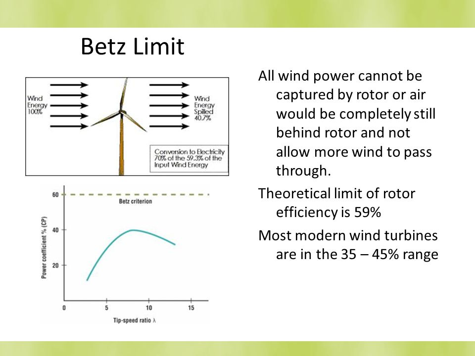 Betz Limit All wind power cannot be captured by rotor or air would be completely still behind rotor and not allow more wind to pass through. Theoretic
