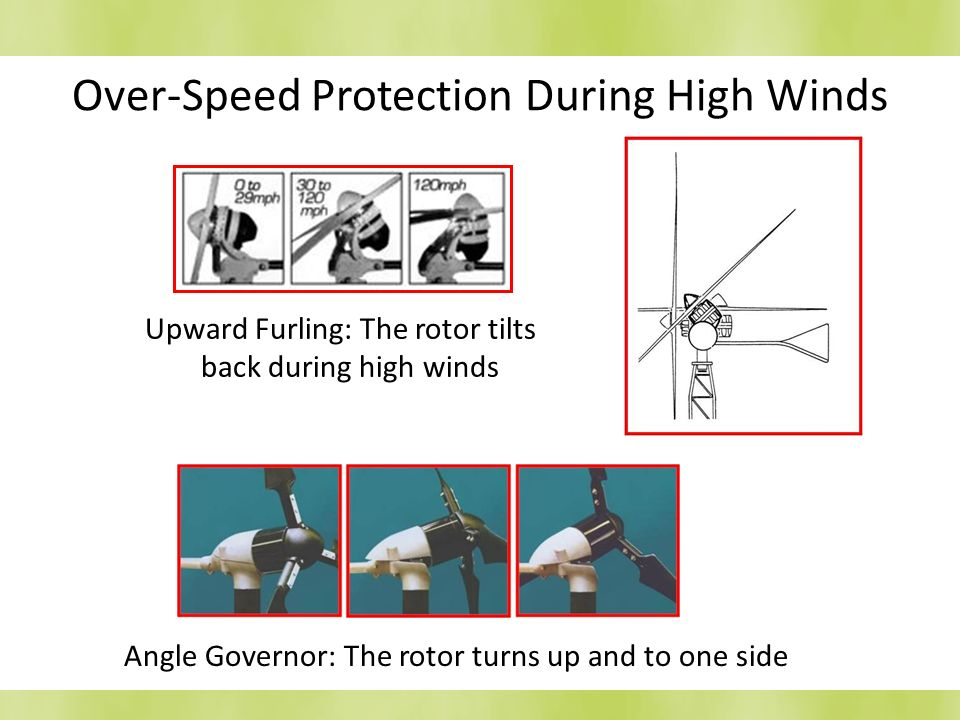 Over-Speed Protection During High Winds Upward Furling: The rotor tilts back during high winds Angle Governor: The rotor turns up and to one side
