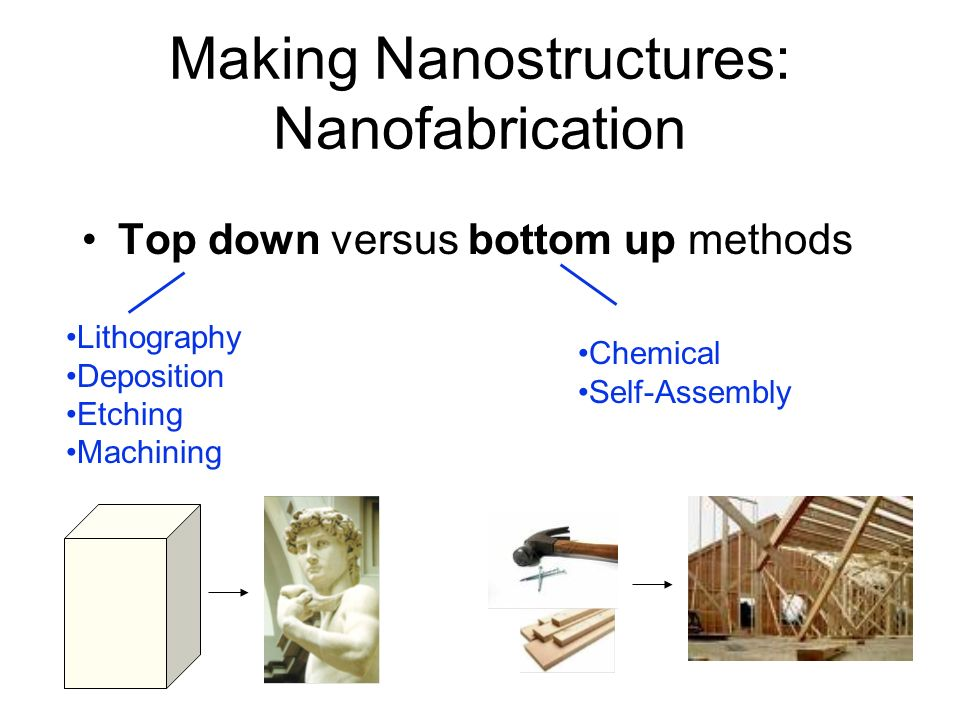 Nanotech: How? How to make nanostructures? How to characterize and test them?