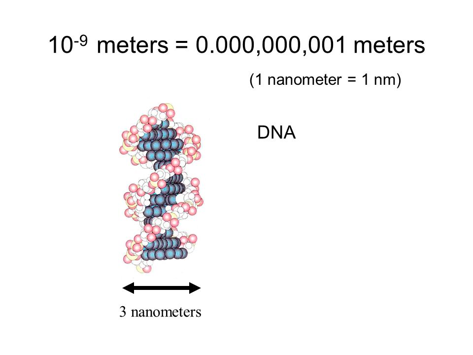 10 -9 meters = 0.000,000,001 meters (1 nanometer = 1 nm) DNA 3 nanometers
