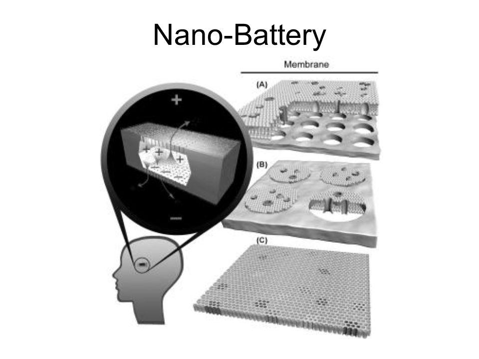 Nano-Battery