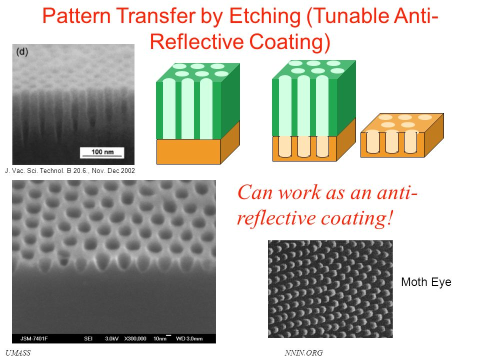 Pattern Transfer by Etching (Tunable Anti- Reflective Coating) J. Vac. Sci. Technol. B 20.6., Nov. Dec 2002 UMASS Can work as an anti- reflective coat