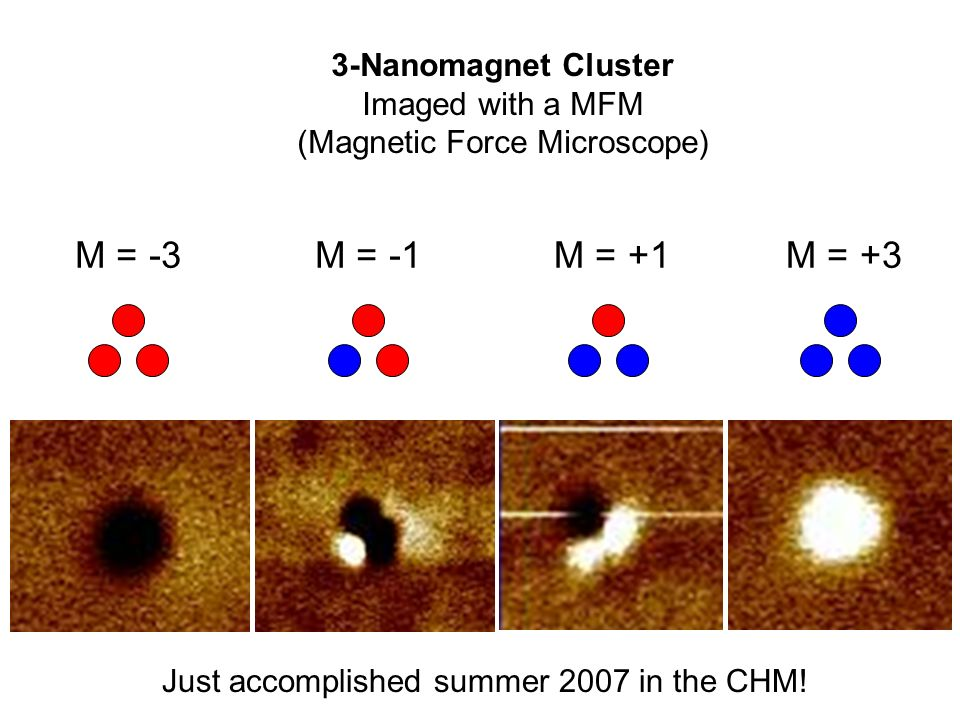 M = -3M = -1M = +1M = +3 3-Nanomagnet Cluster Imaged with a MFM (Magnetic Force Microscope) Just accomplished summer 2007 in the CHM!