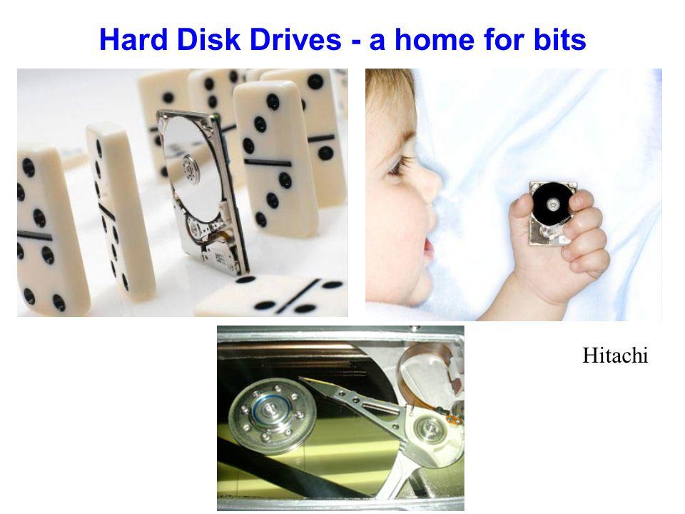 Hard Disk Drives - a home for bits Hitachi