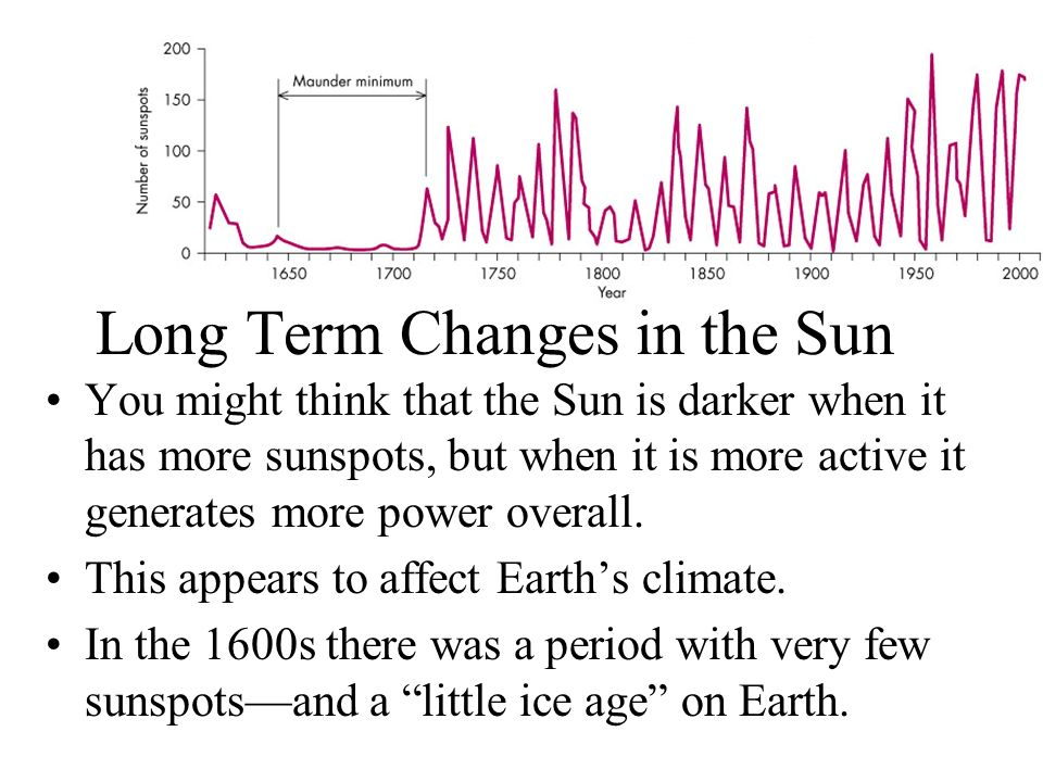 13 Long Term Changes in the Sun You might think that the Sun is darker when it has more sunspots, but when it is more active it generates more power o