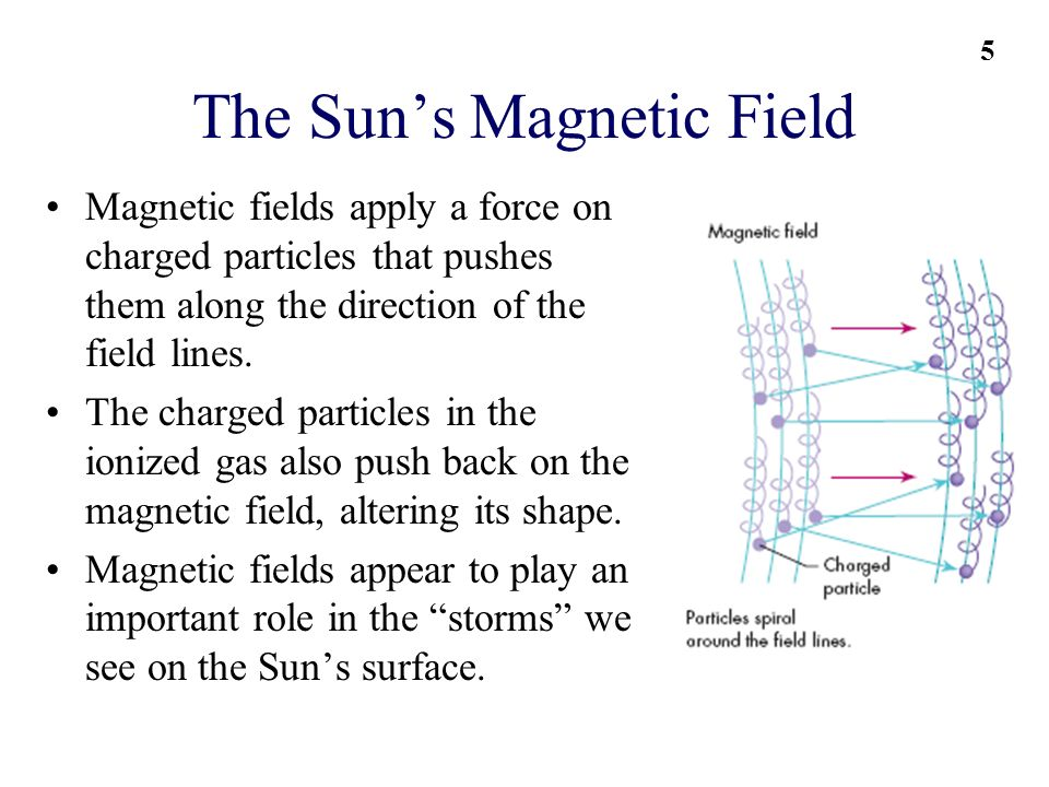 5 The Suns Magnetic Field Magnetic fields apply a force on charged particles that pushes them along the direction of the field lines. The charged part