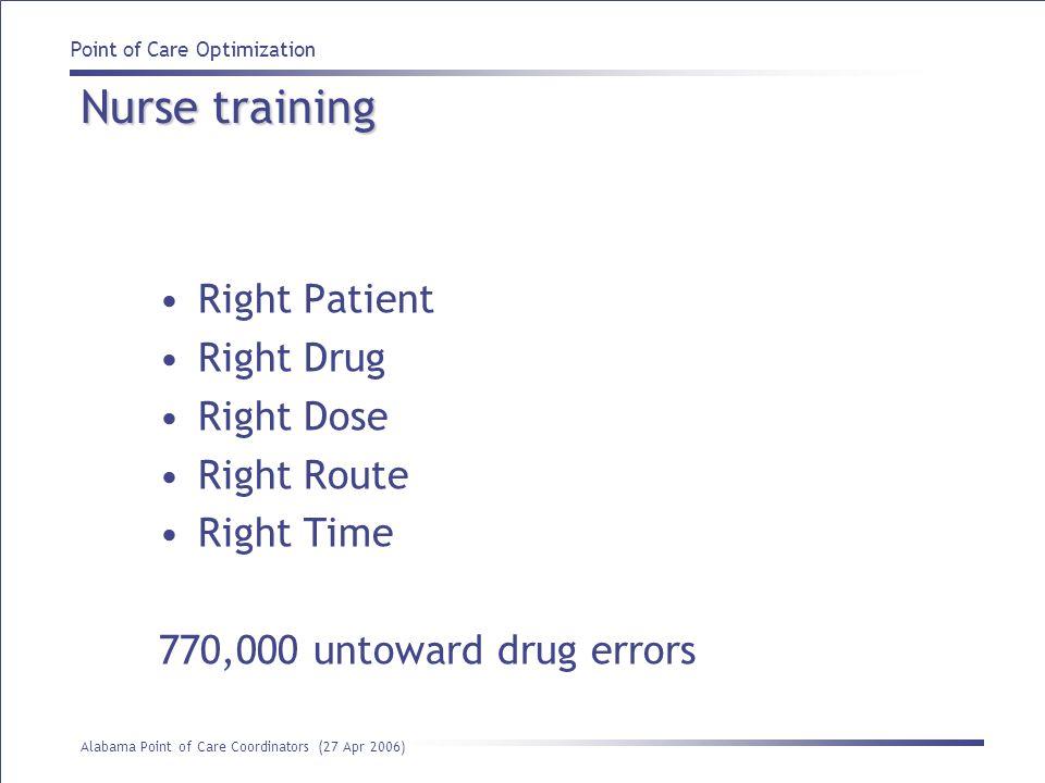Point of Care Optimization Alabama Point of Care Coordinators (27 Apr 2006) lab tests.