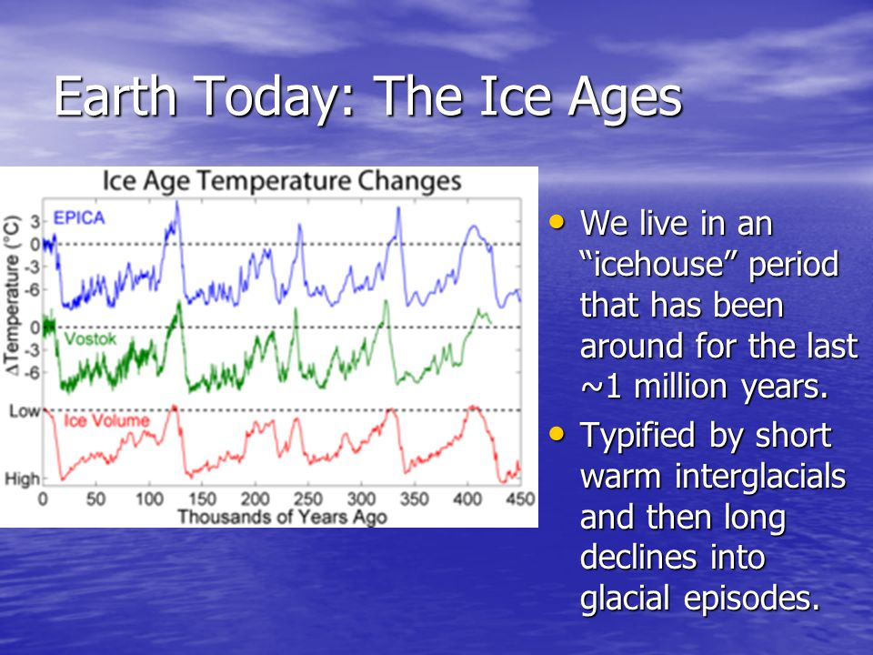 Earth Today: The Ice Ages We live in an icehouse period that has been around for the last ~1 million years.