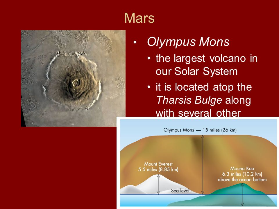 Mars Olympus Mons the largest volcano in our Solar System it is located atop the Tharsis Bulge along with several other volcanoes