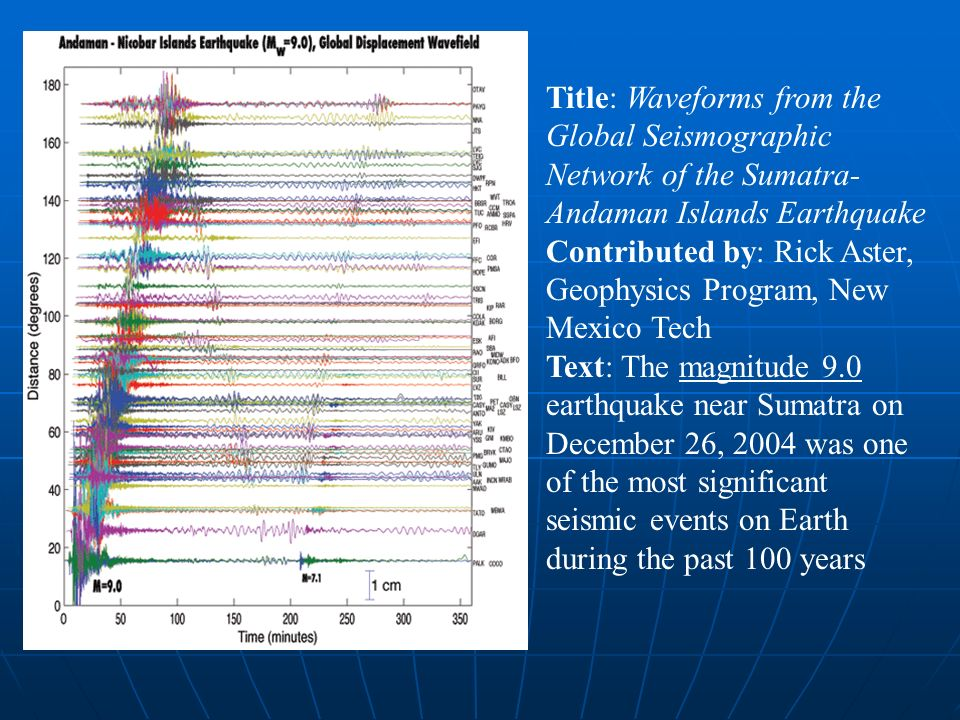 Title: Waveforms from the Global Seismographic Network of the Sumatra- Andaman Islands Earthquake Contributed by: Rick Aster, Geophysics Program, New Mexico Tech Text: The magnitude 9.0 earthquake near Sumatra on December 26, 2004 was one of the most significant seismic events on Earth during the past 100 years