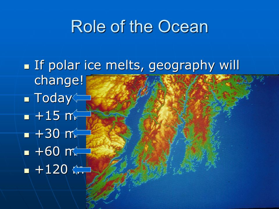 Role of the Ocean If polar ice melts, geography will change.