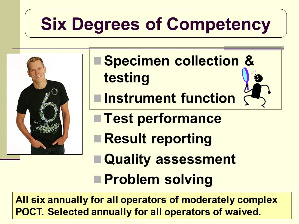 Six Degrees of Competency Specimen collection & testing Instrument function Test performance Result reporting Quality assessment Problem solving All s