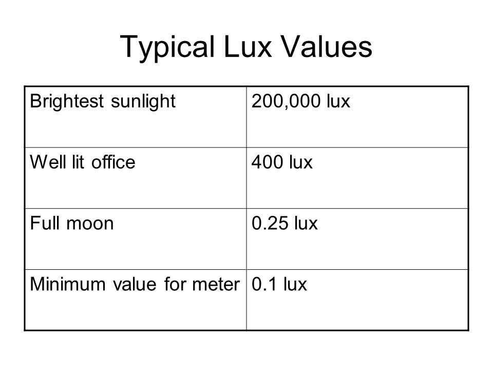 Typical Lux Values Brightest sunlight200,000 lux Well lit office400 lux Full moon0.25 lux Minimum value for meter0.1 lux