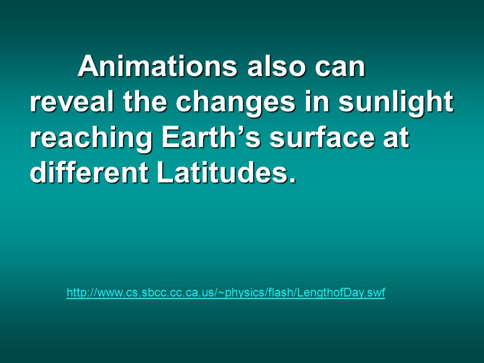 http://www.cs.sbcc.cc.ca.us/~physics/flash/LengthofDay.swf Animations also can reveal the changes in sunlight reaching Earths surface at different Latitudes.