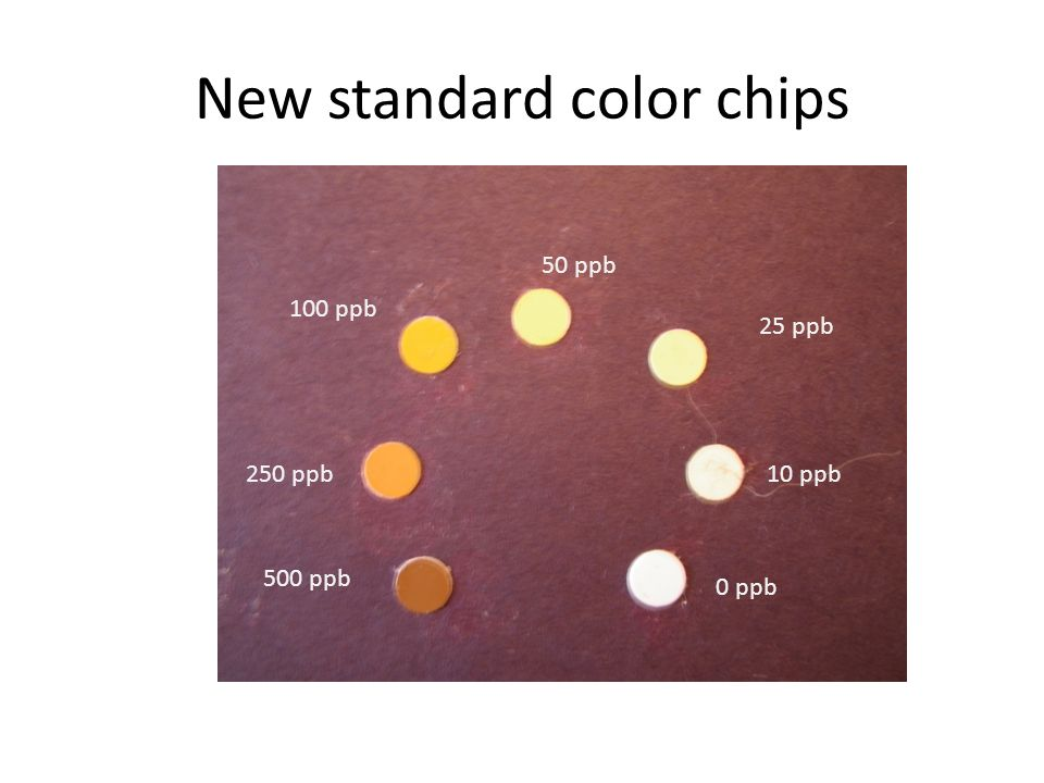 New standard color chips 0 ppb 10 ppb 25 ppb 50 ppb 100 ppb 250 ppb 500 ppb