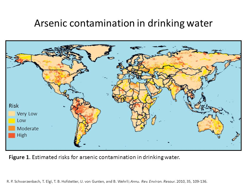 Arsenic contamination in drinking water Very Low Low Moderate High Risk Figure 1.
