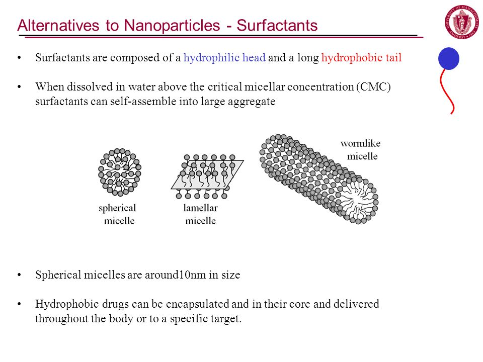 Alternatives to Nanoparticles - Surfactants Surfactants are composed of a hydrophilic head and a long hydrophobic tail When dissolved in water above t
