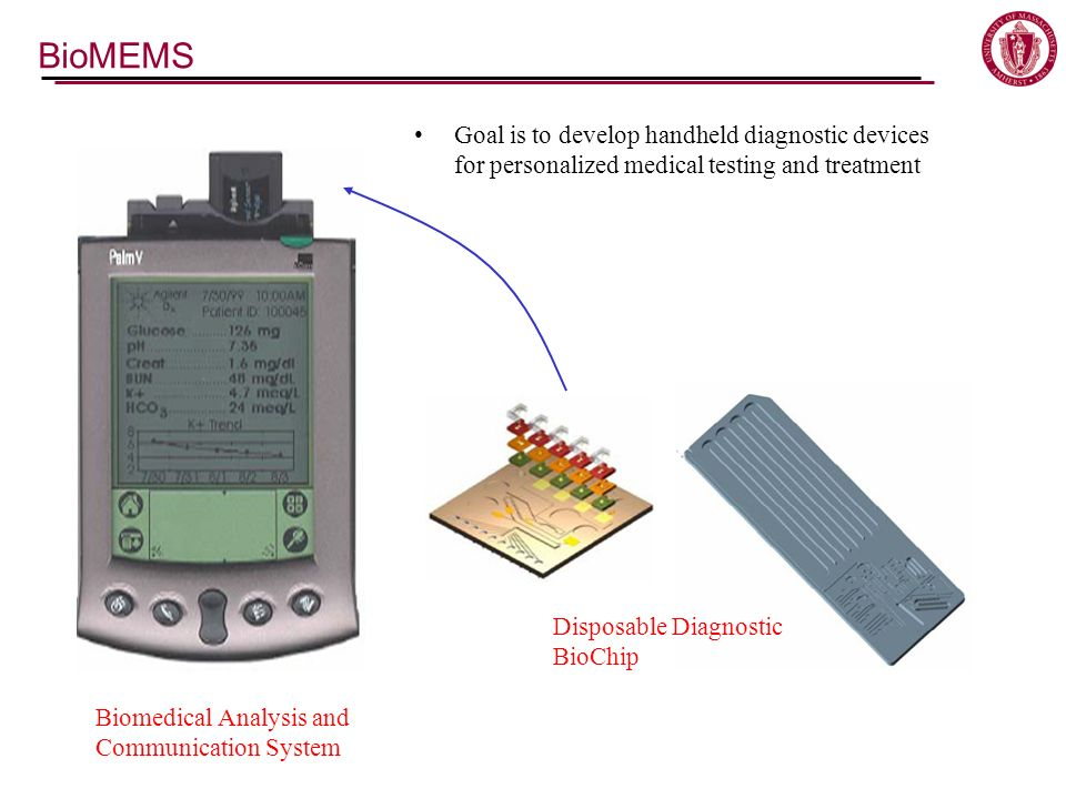 Goal is to develop handheld diagnostic devices for personalized medical testing and treatment BioMEMS Biomedical Analysis and Communication System Disposable Diagnostic BioChip