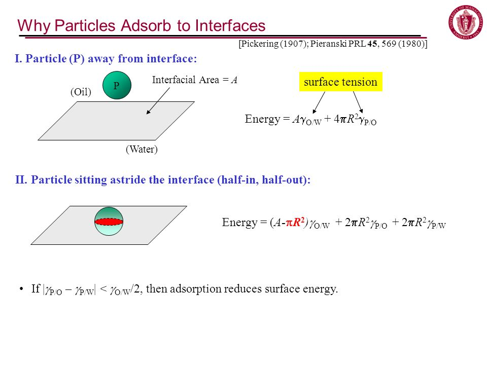 P Interfacial Area = A Energy = A O/W + 4 R 2 P/O (Oil) (Water) Energy = (A- R 2 ) O/W + 2 R 2 P/O + 2 R 2 P/W II.