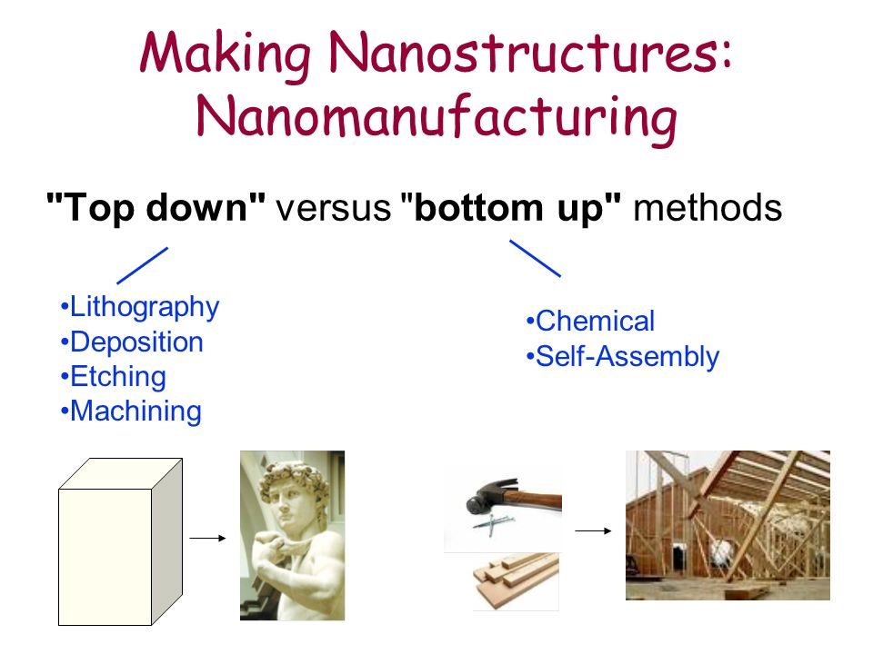 Making Nanostructures: Nanomanufacturing Top down versus bottom up methods Lithography Deposition Etching Machining Chemical Self-Assembly