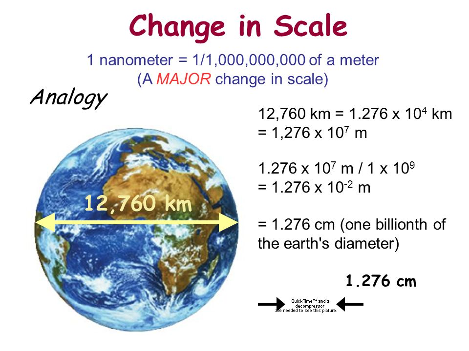 Change in Scale 1 nanometer = 1/1,000,000,000 of a meter (A MAJOR change in scale) Analogy 12,760 km 12,760 km = x 10 4 km = 1,276 x 10 7 m x 10 7 m / 1 x 10 9 = x m = cm (one billionth of the earth s diameter) cm